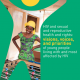 HIV and SRHR: Visions, Voices, and Priorities of Young People living with and most affected by HIV